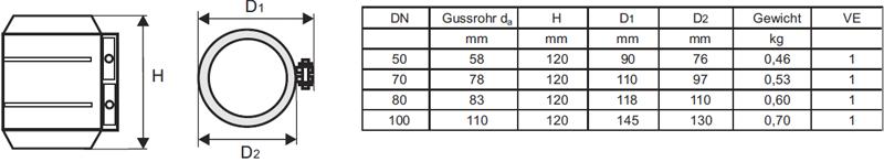 UBA-BV Abmessung und Durchmesser