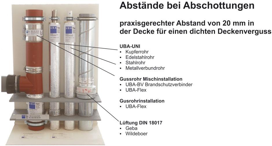 UBA Tec - Abstände bei Abschottungen